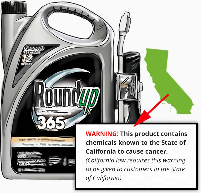California Glyphosate Cancer Warning